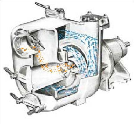 Принцип работы       самовсасывающего центробежного насоса